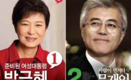 경실련-경향신문 18대 대선후보 공약 평가 ① 청년일자리