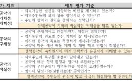 경실련 2014 지방선거 광역단체장 후보 공약 평가 4. 강원도지사