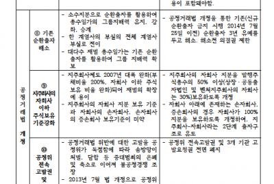 경실련, 2월 임시국회 '18개 개혁입법과제' 발표