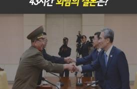 한반도 전쟁위기 상황, 43시간 회담의 결론은?